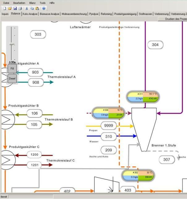 Entwicklung eines programms zur berechnung und visualisierung eines